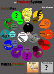 Predator System Wheel by apcomics