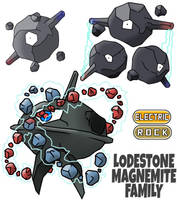 Magnemite Family by ajkent14z
