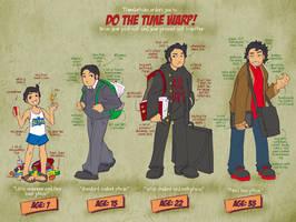 Time warp meme by bokuman