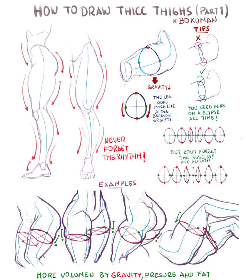 Thighs tutorial 1 by bokuman