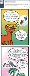 Ask Blog 18 - Alicorn Imaginings by Riverfox237