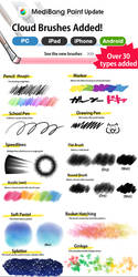 New brushes! by medibangadmin