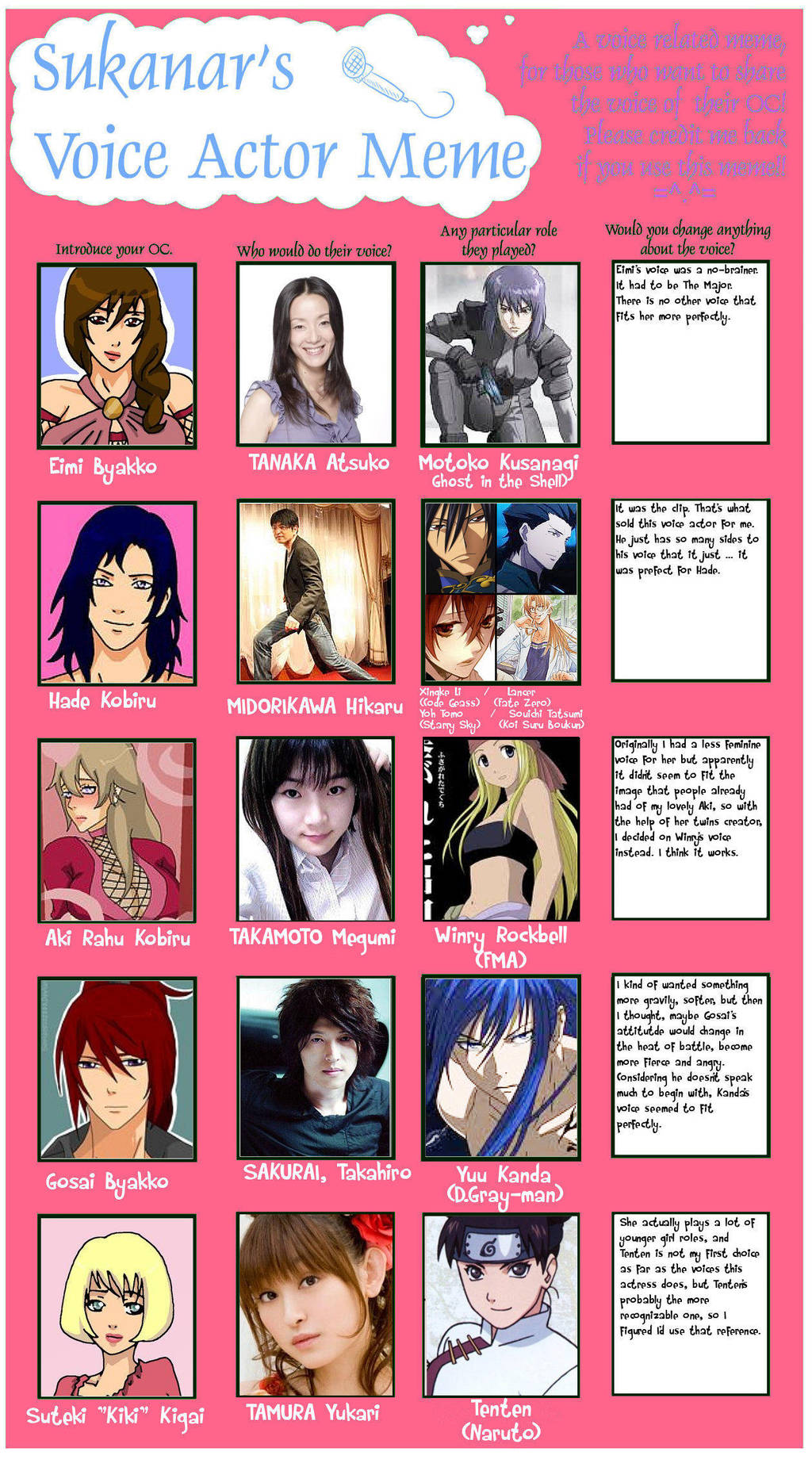 Fate voice actors