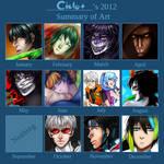 My 2012 Art Summary by CIELO-PLUS