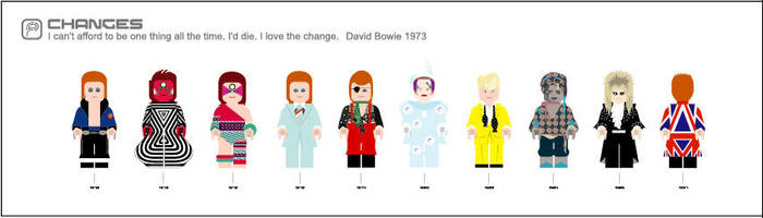 David Bowie - Changes by OfficialPlasticgod