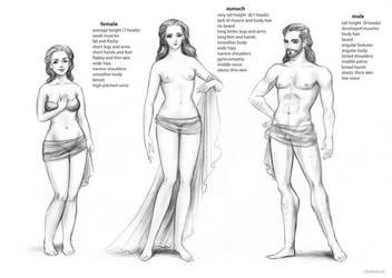 Three genders by Develv