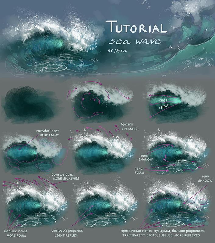 Sea wave tutorial by Develv