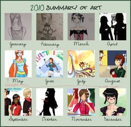 Ko's Art: 2010 by ohmystarrylies