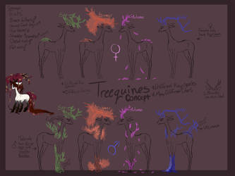 Treequines Species Concept by SlapDatPig