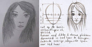 Drawing Tips: Realistic Head by Popgrafix