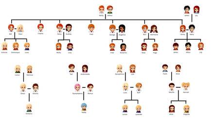 Harry Potter Next Generation by lilxmissxangel