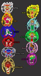 Eleventh Day: Eleven Spirit Bases by DarkStorm2Bad