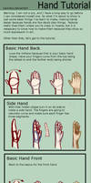 Hand Tutorial by Kaurisky