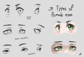 3 Types of female eyes by FranceAnton