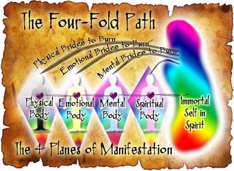 Four-Fold Path Graphic by ShyloLove