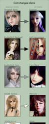 Photography -Doll Changes Meme by chibihaku