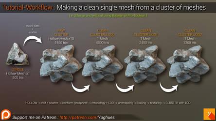 [YOUTUBE] Tutorial-Workflow: Cluster w/ LOD making by Yughues