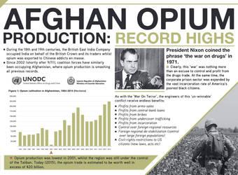 Opium Boom by OrderOfTheNewWorld
