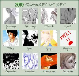 Mi 2010 en Arte by kala-k