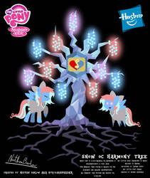 Snow OC Harmony Tree Poster by StryKariSPEEDER