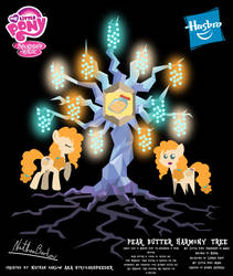Pear Butter Harmony Tree Poster by StryKariSPEEDER