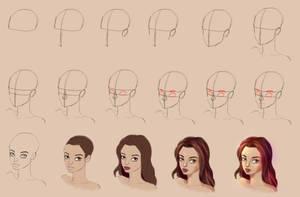 Head Tutorial - Step By Step by JustNeus