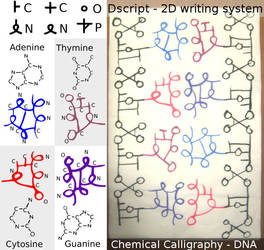Chemistry Calligraphy - Turn Molecules into Art by dscript