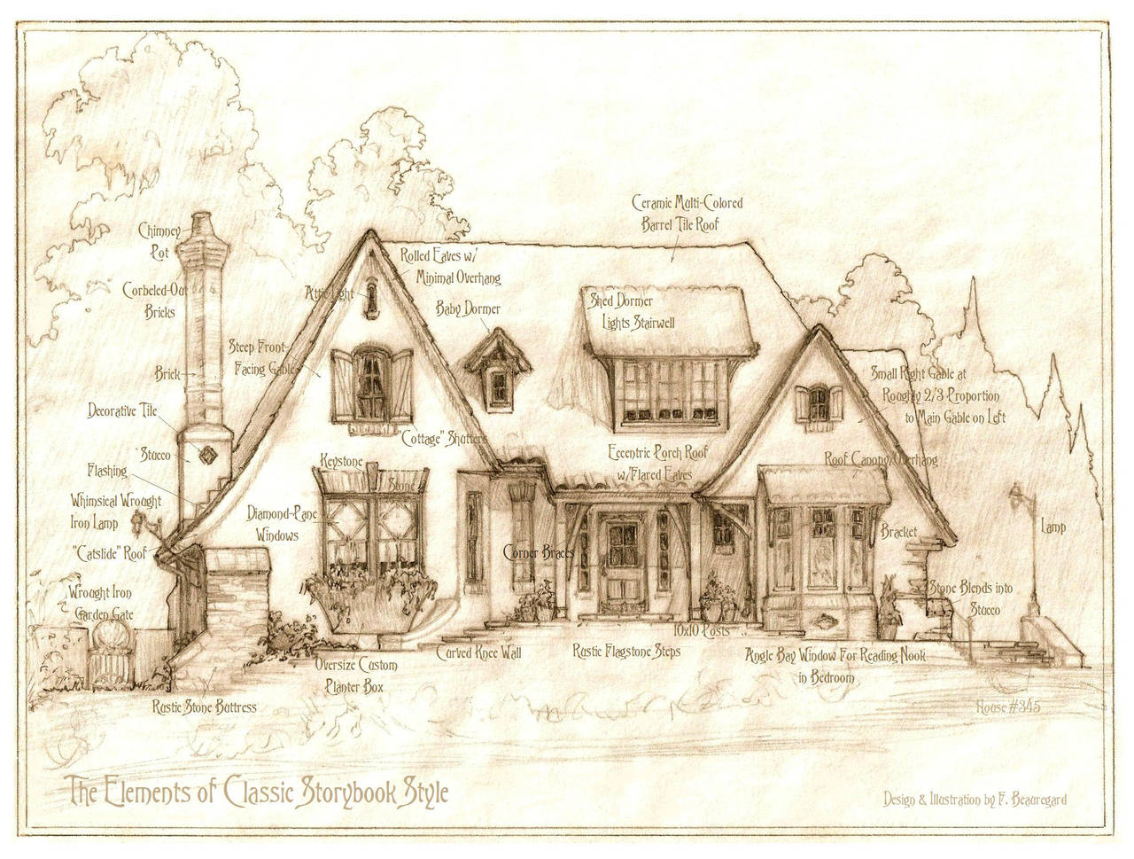 Storybook Cottage Style: House 345 by Built4ever