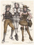 Steampunk Fashion Council by Built4ever