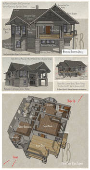 House 421 Custom Home Design by Built4ever