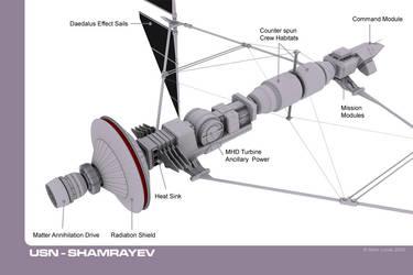Shamrayev Anniversary by lucasdigital
