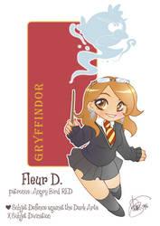 HP House Sorting Meme by Flfleur
