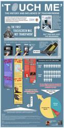 Touchscreen Infographic by PizzaLuigi