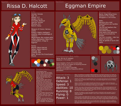 (Sonic OC) Rissa: Full Reference Sheet by Shadow-Cipher