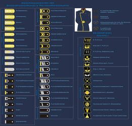 German-based space navy rank system by Siveir