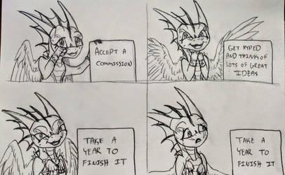 [P] Gru Meme by Neffertity