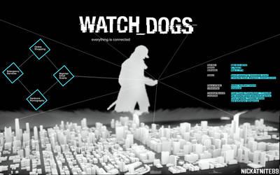 Watch Dogs - Wallpaper by NickatNite89