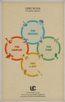 Upstream Color Infographic by anderssondavid1