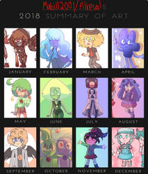 2018 REVIEW by mabill2001