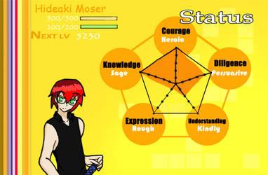 Hideaki's Status by Hydrech