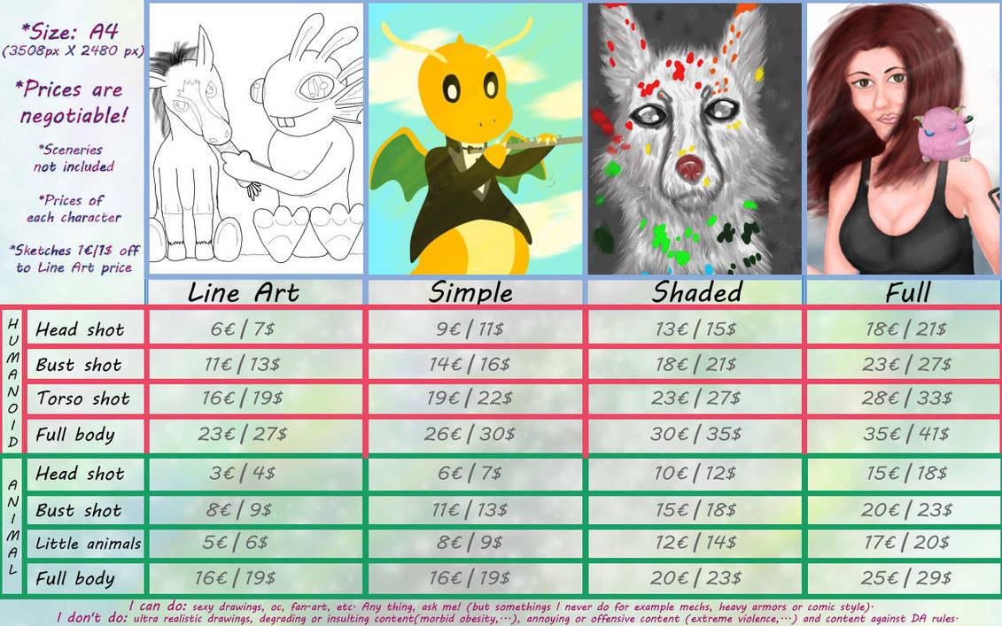Standard Digital drawings by Bluuberwolf