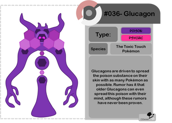 #036_Glucagon by CS2wixer