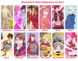 [meme] Summary of Art 2016 by Mayeru