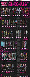 Monster High Collection Checklist by KittRen