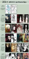 2003-2009 improvement meme by shibakaien