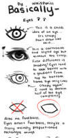 Face Paintingish Basics by whispwill
