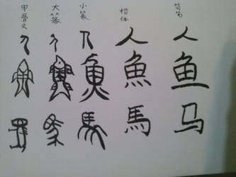 Chinese calligraphy practice. by Xianghua