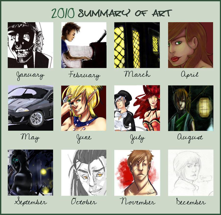 2010 Art summary by suburbian-kat