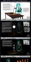 MMD Tutorial - Making Candlelight Scenes by Trackdancer