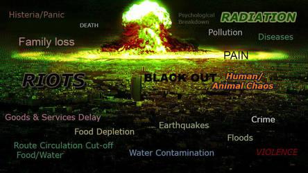 Ground Zero - Point Blank - Armageddon Apocalypse by Nightphoenix2